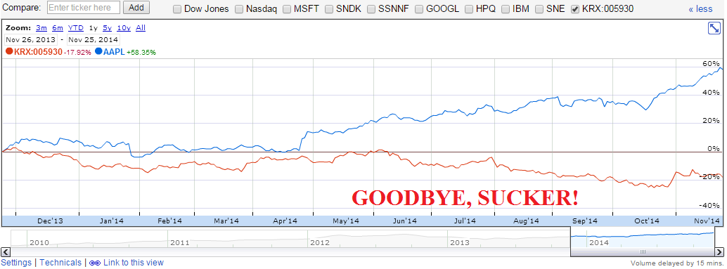 samsung-apple-returns